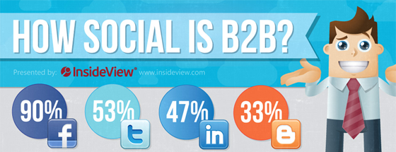 social-b2b-marketing