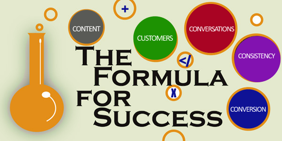 Content-Strategy-Formula