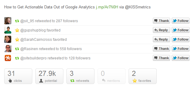buffer-tweet-analytics5