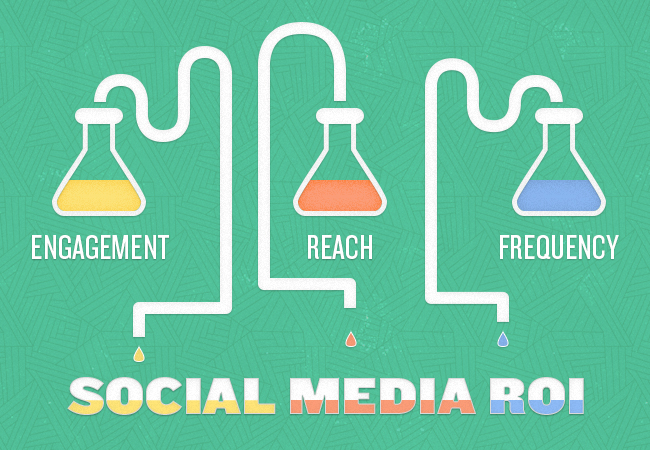 Why We Quit Focusing on Quick Social Media ROI: A New Approach of Screening Conversions