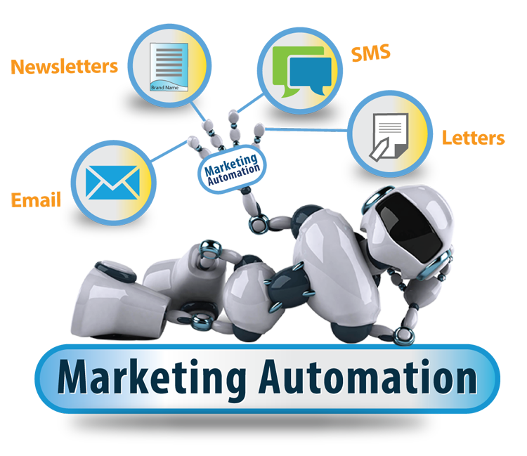4 Influential Marketing System Automation Benefits