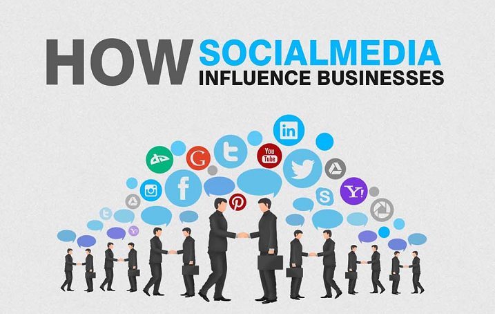 How the Social Media Helps You Reach the Basic Business Goals?
