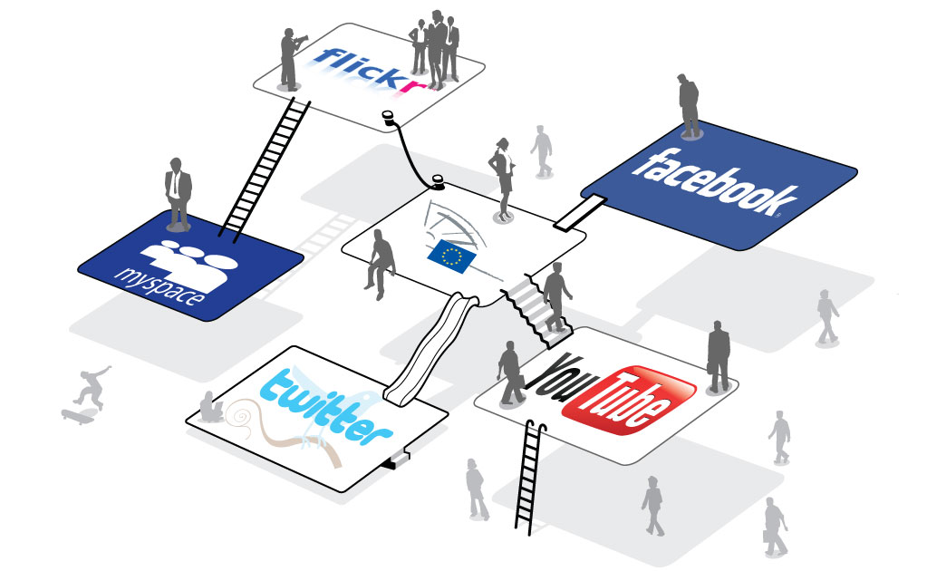 How Can SocioBoard help you Increase Your Traffic without Paying a Penny to Facebook or Google?