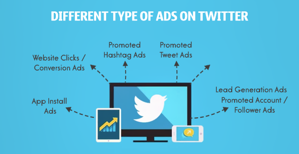 Different-Type-Of-Ads-in-Twitter